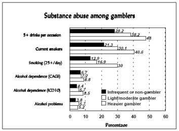 Drinking and gambling age in ontario canada